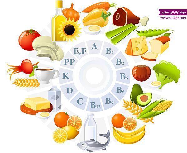ویتامین چیست؟ + معرفی انواع ویتامین های مورد احتیاج بدن