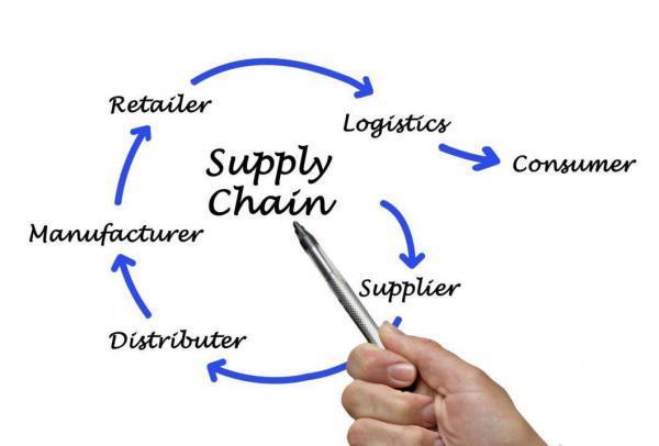 تامین اقتصادی زنجیره ای، راهکاری مناسب برای توسعه صنعت، بلاکچین فناوری پیشرو در عصر نوین